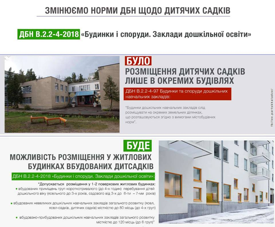 В Україні ввели обов'язкову енергомодернізація шкіл та дитсадків під час ремонту