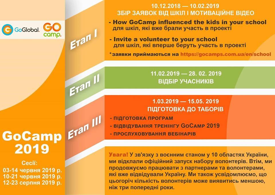 Школи запрошують на програму з вивчення іноземних мов