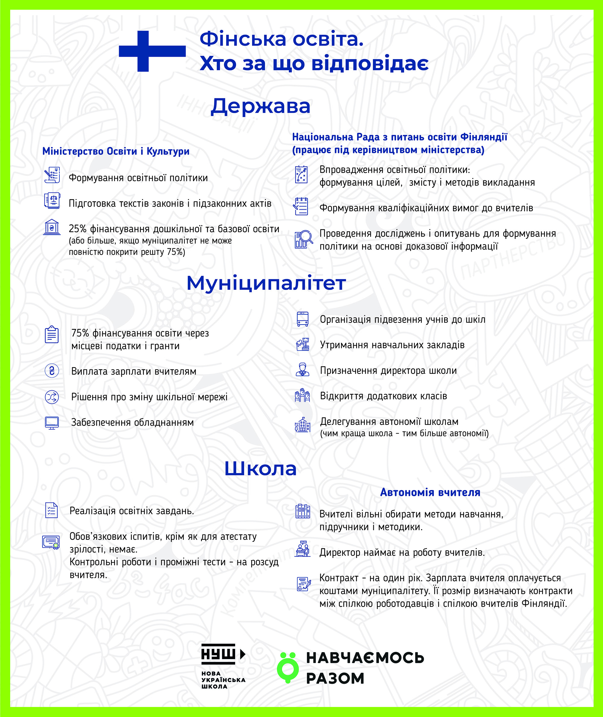 Як влаштована фінська освіта (ІНФОГРАФІКА)