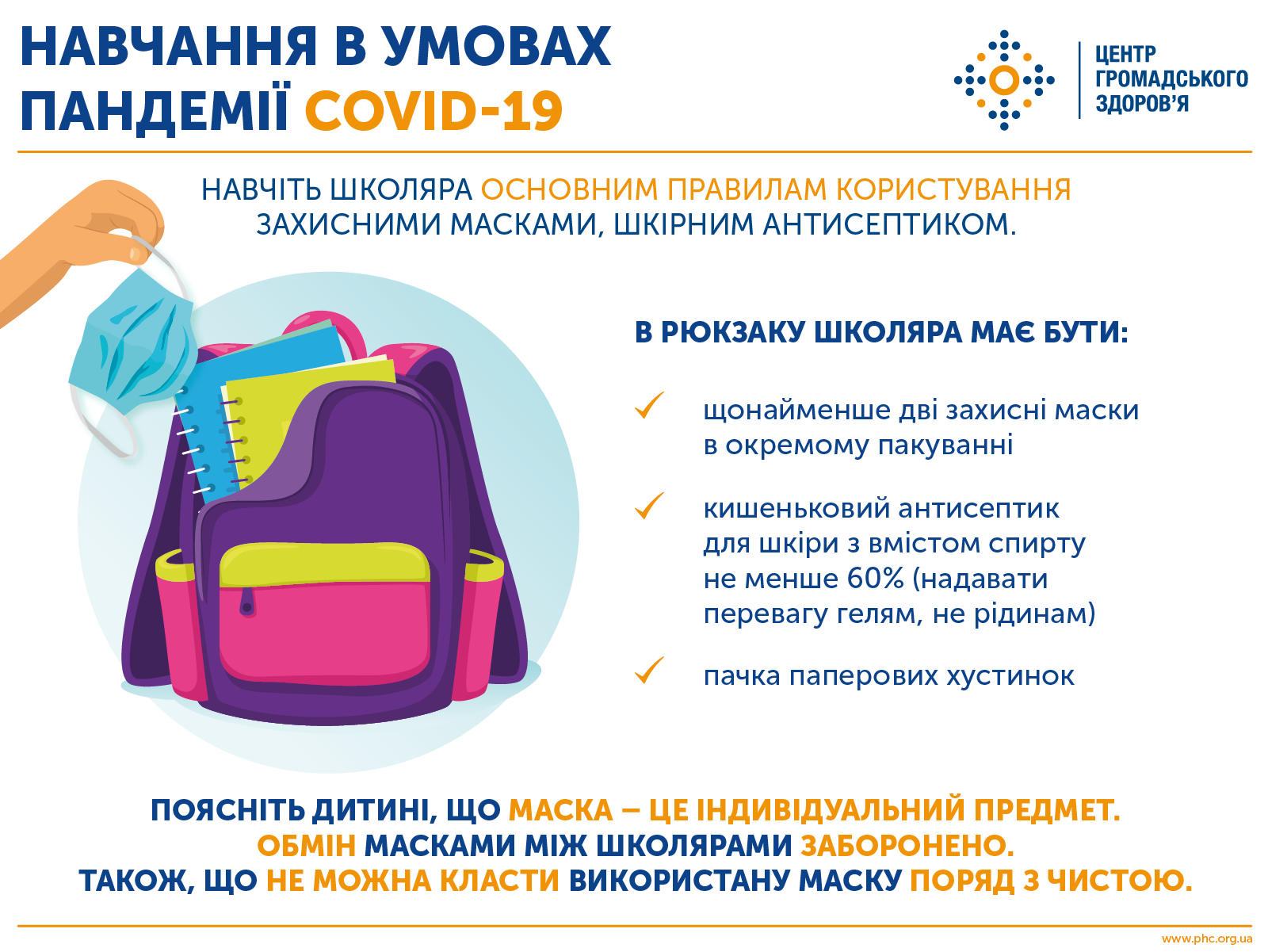 Захиститись від коронавірусу: що має бути в рюкзаках учнів